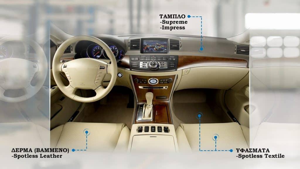 Προϊόντα αυτοκινήτου nanoBOSS Hellas 2