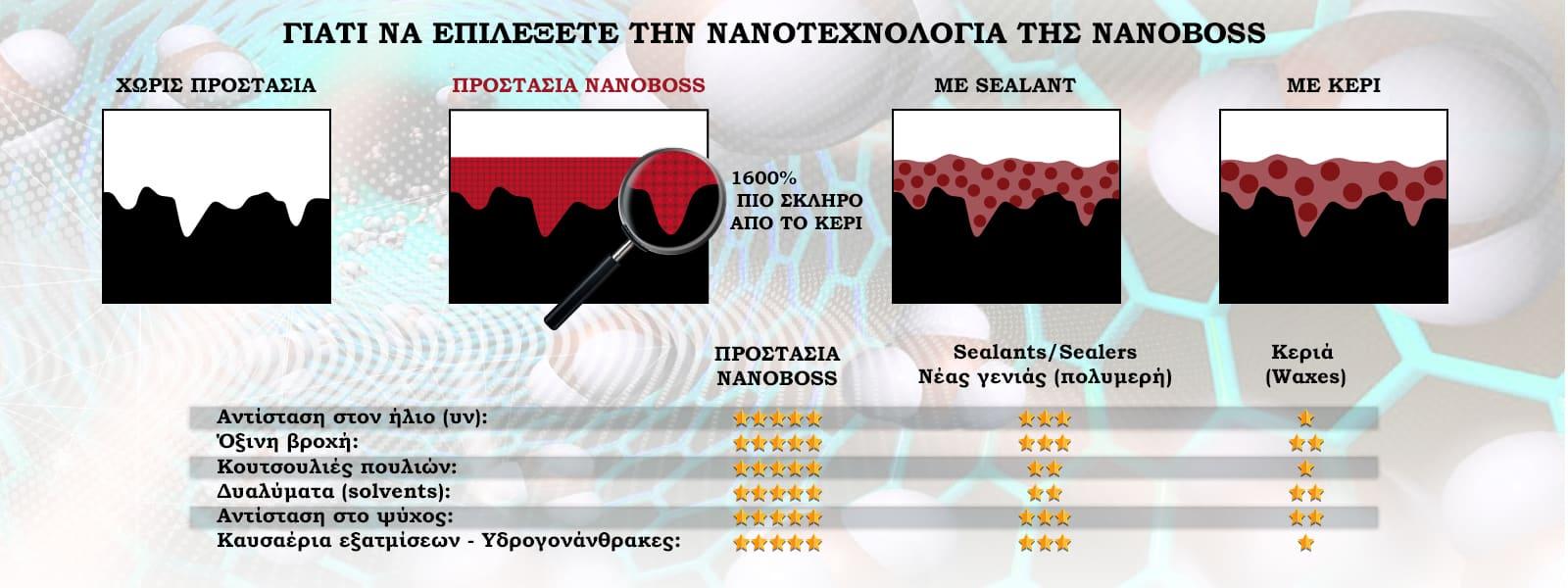Nanoboss Hellas Slider #2